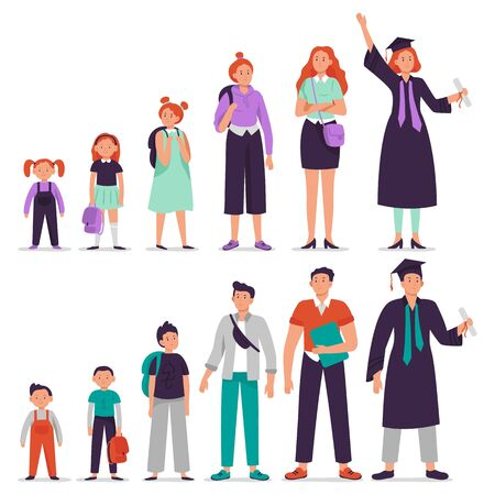 Different ages students. Little boy and girl, primary and secondary school student, teenage students and college graduate persons vector illustration set. Education phases from kindergarten to college