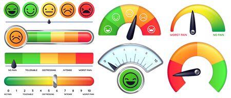 Compteur d'échelle de douleur. Sourire et mesure d'émotion triste, pas de douleur et pire ensemble de vecteurs d'échelles de douleur. Collection d'outils modernes pour mesurer le niveau ou le degré de gravité et d'intensité de la douleur avec des visages souriants.