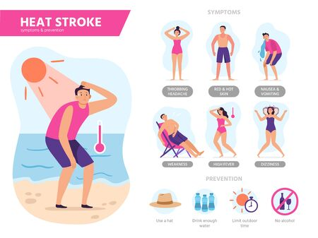 Heat stroke symptoms. Sunshock protection, protecting from summer overheating and sunny days beach tips vector infographics illustration. Symptom heatstroke and prevention sunstroke