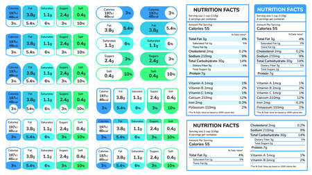 Nutrition facts information label. Daily value ingredient calories, cholesterol, fats in grams and percentage, dietary labeling vector set for packaging and boxes. Colorful tags for food dieting