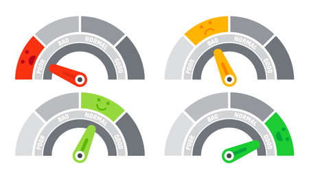 Credit score speedometer indicating different emotions as poor and bad, normal and good. Ranking scales with pointers and various faces. Positive and negative evaluation vector illustration