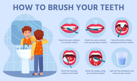 Kid brush teeth. Correct tooth brushing step by step instruction for children oral hygiene dental vector concept. Illustration correct toothbrush action