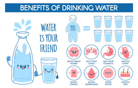 Benefits of drinking water. Daily hydration norm for human body. Medical poster with bottle and glass and healthy drink vector infographic. Improving health, life wellness information