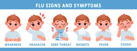 Flu disease symptoms with ill kid boy character. Cartoon child with fever, snot, cough and sore throat. Influenza or cold vector infographic
