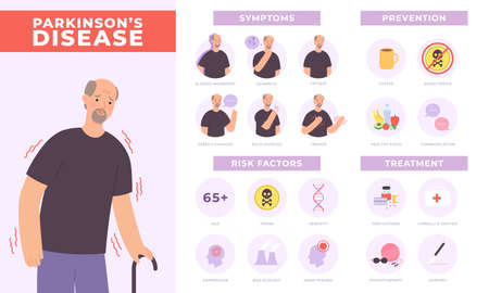 Parkinson disease symptoms, prevention and treatment infographic with old character. Elderly mental health, neurology disorder vector poster