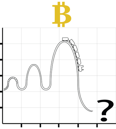 Trading the Bitcoin is like riding a roller coaster