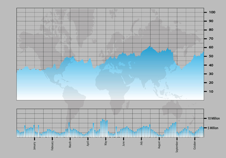 A Chart Of A Stock, With World Map On The Background. Ilustração