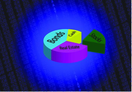 A 3D Pie Chart Of Financial Investments With Stock Quotes