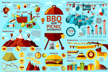 bbq picnic: Set of BBQ and Picnic infographics - picnic food, 4th of July picnics, Birthday picnics, camping picnics, hamburger content. Vector illustration
