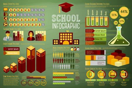 Set von Schule Infografik-Elemente mit Symbolen, verschiedene Diagramme, Preise usw. Mit den Plätzen für Ihren Text. Vektor-Illustration Standard-Bild - 43462595