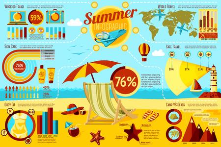 de zomer: Set van Summer and Travel Infographic elementen met pictogrammen, verschillende grafieken, tarieven enz. Vector illustratie