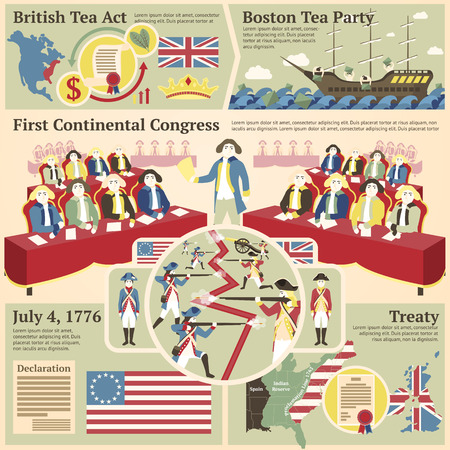 american history: American revolutionary war illustrations - British tea act, Boston tea party, Continental congress, Battle illustration, 4th of July, Treaty. Vector with places for your text. Illustration