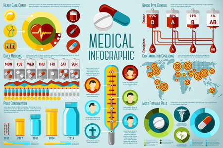type: Set of medical infographics - blood types, thermometer rates, pills consumption etc. Vector illustration