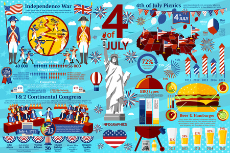 Set van 4 juli infographics - historische gebeurtenissen - de oorlog en de ondertekening van de verklaring, picknicks en barbecues enz. Vector illustratie