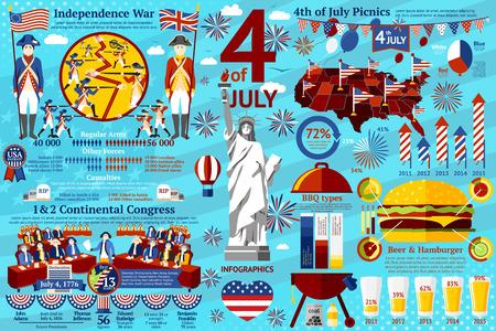 wojenne: Ustaw z dnia 4 lipca infografiki - wydarzeń historycznych - wojny i podpisanie deklaracji, pikniki i bbqs itp ilustracji wektorowych