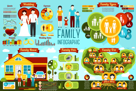 family: Set of family infographics - wedding, family types, family house, genealogical tree, pets. Vector illustration