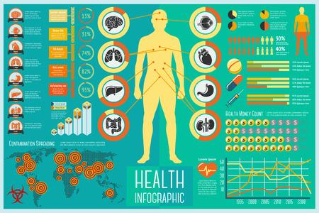 salud: Conjunto de elementos de la atención sanitaria Infografía con diferentes iconos, gráficos, tasas, etc. Ilustración vectorial