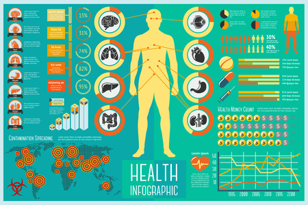Set of Health Care Infographic elements with icons, different charts, rates etc. Vector illustration Çizim