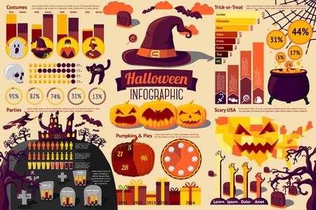 graficas de pastel: Conjunto de elementos de Halloween Infografía con diferentes iconos, gráficos, etc. tasas Disfraces de Halloween, los partidos, las calabazas y las empanadas, Trick-or-Treat, Scary EE.UU.. Ilustración vectorial
