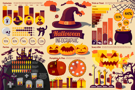 halloween symbol: Set of Halloween Infographic elements with icons, different charts, rates etc. Halloween Costumes, Parties, Pumpkins and Pies, Trick-or-Treat, Scary USA. Vector illustration