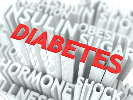 Diabetes Background Design  Word of Red Color Located over Word Cloud of White Color  photo