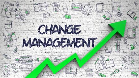 Change Management Drawn on White Brickwall. Stock Photo
