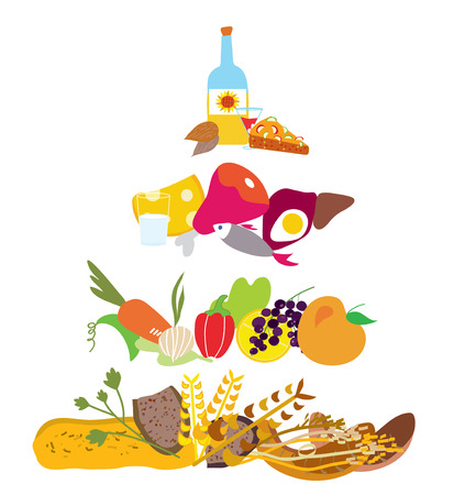 nutritional: Food pyramid - healthy nutrition diagram illustration