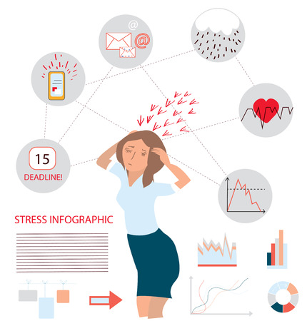 Pain Management: Stress infographic illustration with businesswoman