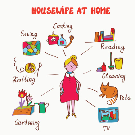 ocupation: Household interests of woman - infographics funny cartoon