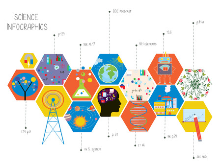 Science infographics of different areas - presentation or cover illustration Çizim