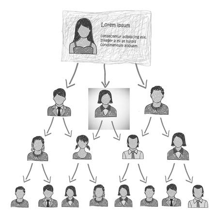 Pyramidal hierarchy