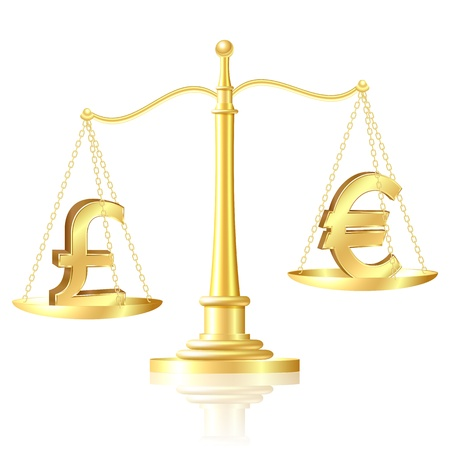 outweighs: Pound sterling outweighs pound sterling on scales.  Illustration