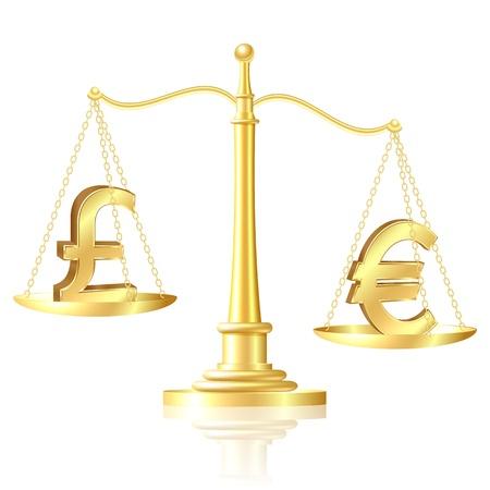 outweighs: Euro supera libra esterlina en una balanza.