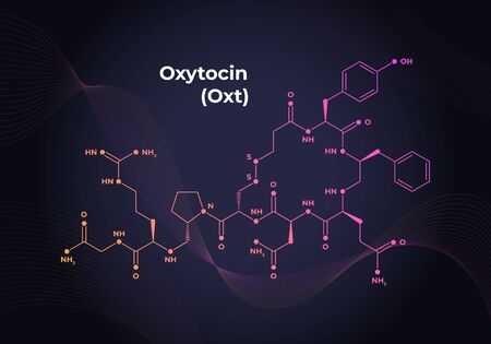 Vector hormones blend banner template. Oxytocin structure on in modern gradient 3d background with wave lines. Hormone assosiated with bonding, addiction, pain, anxiety. Scientific modern concept.