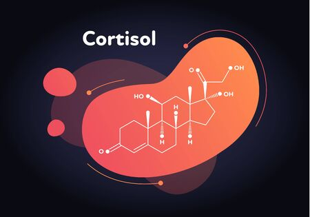 Vector hormones fluid modern banner. Cortisol structure in liquid gradient trendy shape on black. Associated with adrenal response system and sleep. Design for education, presentation, poster.