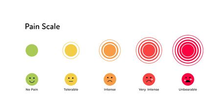 Vector flat horizontal pain measurement scale. Color from green to red icon set of emoji and circle pain symbol. Five gradation form no pain to unspeakable Element of UI design for medical pain test.