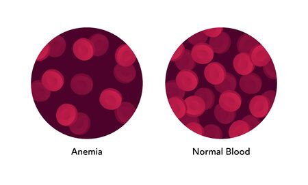 Vector flat blood cell illustration. Red gradient erythrocytes in set of circle frames isolated on white background. Concept of anemia. Design element for poster, flyer, card, banner, ui, presentation