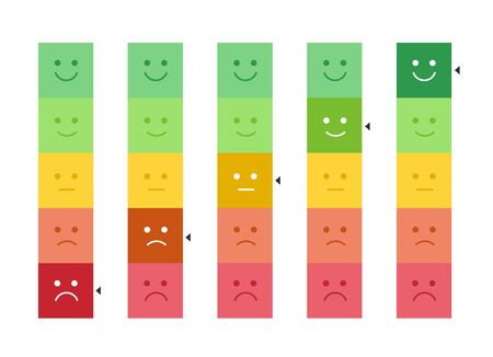 Vector vertical mood feedback tracker set with highlighted selection. Face with five emotions: dissatisfied, sad, indifferent, glad, satisfied. Element of UI design for estimating client assessment.