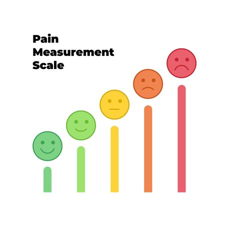 Vector pain measurement scale. Icon set of emotions from happy to agonize. Five gradation rising form no pain to unspeakable Element of UI design for medical pain test.  イラスト・ベクター素材