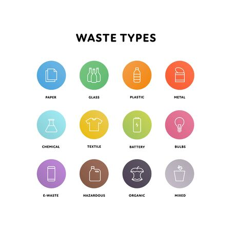 Sorting waste ecology concept. Vector flat llustration. Outline icon signs of trash types for recycle in color circle isolated on white. Design element for banner, poster, background, web, infographic