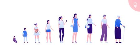 Woman aging generation concept. Vector flat person illustration set. Evolution of female human character age from baby to adult then senior. Design element for banner, infographic, web.  イラスト・ベクター素材