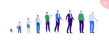 Man aging generation concept. Vector flat person illustration set. Evolution of male human character age from baby to adult then senior. Design element for banner, infographic, web