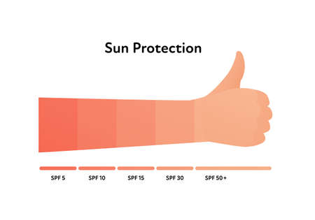 Sun protection infographic. Vector flat illustration. Hand with thumbs up gesture and different level of tan on skin. Spf index info graphic. Design for cosmetic industry and dermatology.