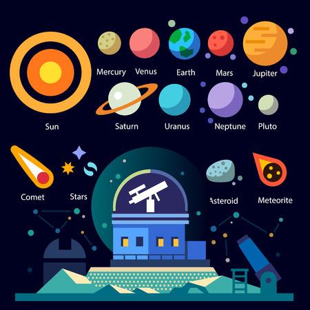 Observatory zonnestelsel: alle planeten en manen de zon sterren kometen meteoor sterrenbeeld. Vector platte ruimte illustratie