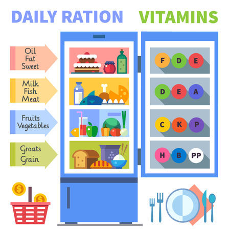 carbohydrates: Vitamins in food. Daily ration. Proteins fats carbohydrates. Cereals meat fish bread milk water sweets. Refrigerator with food. Healthy lifestyle. Vector flat illustration and info graphic
