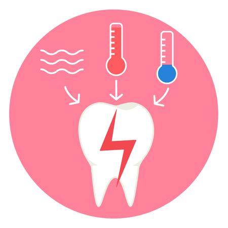 치아 통증 공기, 음식 및 음료 온도 자극의 플랫 벡터 상징. 치과 의사 치 통 기호입니다. 개인 및 의학 치과 치아 위생 기호