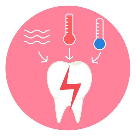 Flat vector symbol of tooth ache from air, food and beverages temperature stimulus. Dentist toothache symbol. Personal and medicine dental teeth hygiene sign Illustration