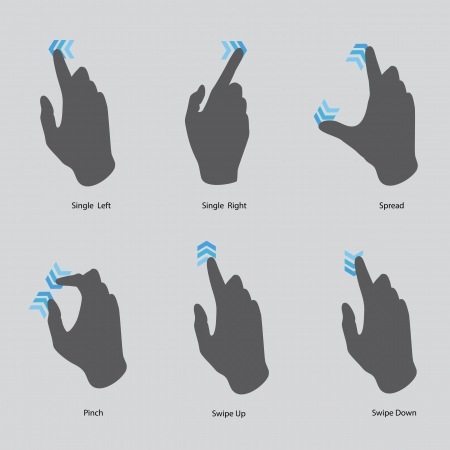 touch screen gesture, interface set