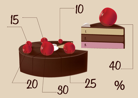Interesting design solutions - in the form of a diagram of the cake