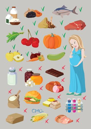 Useful and harmful foods during pregnancy.